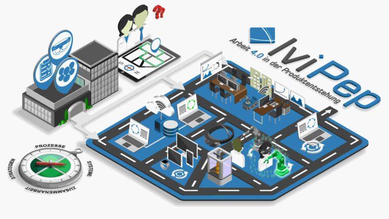 Herausforderungen und Chancen einer digitalisierten Arbeitswelt